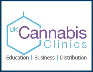 Cannabis clinics medical marketing, pharmaceutical marketing